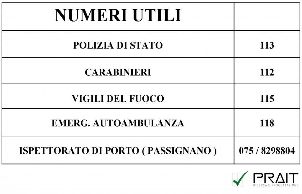 num_utili_2